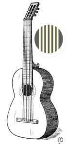 """Spanish Guitar"" in Grove 1879"